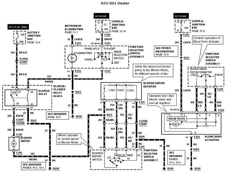 bmw e36 fan wiring diagrams  bmw  free engine image for