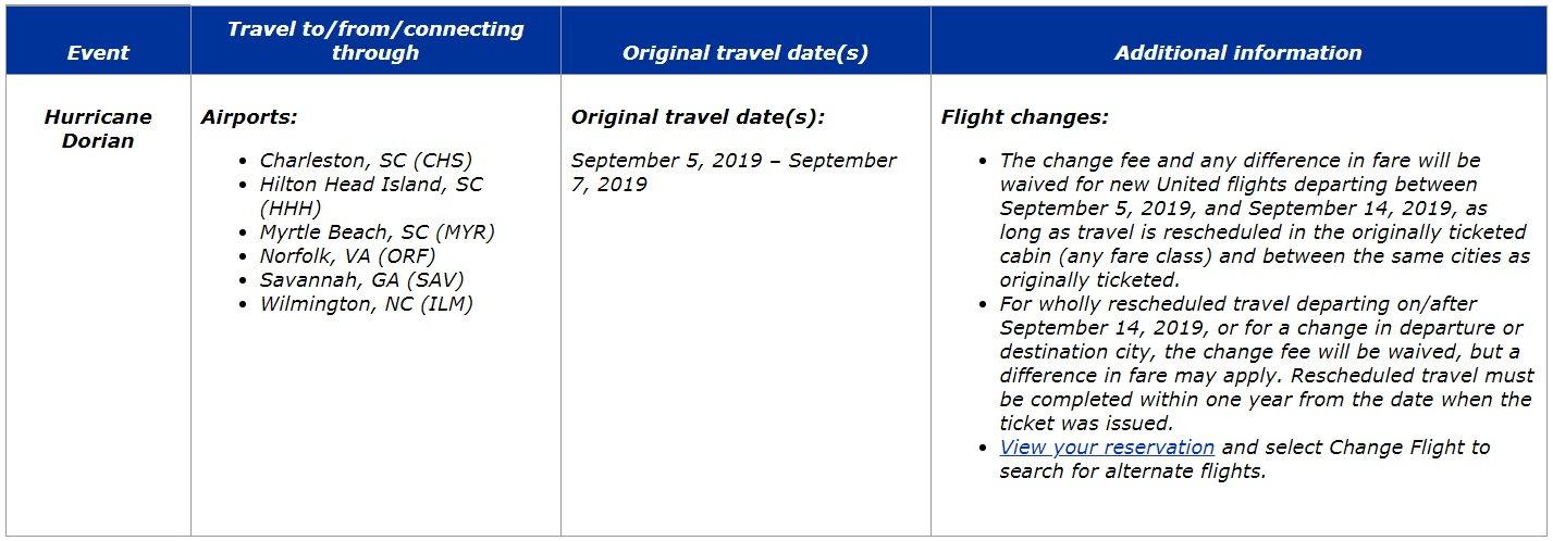 Travel Waiver: Hurricane Dorian (varying dates 2019