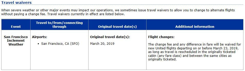Travel Waiver: San Francisco Inclement Weather (March 20