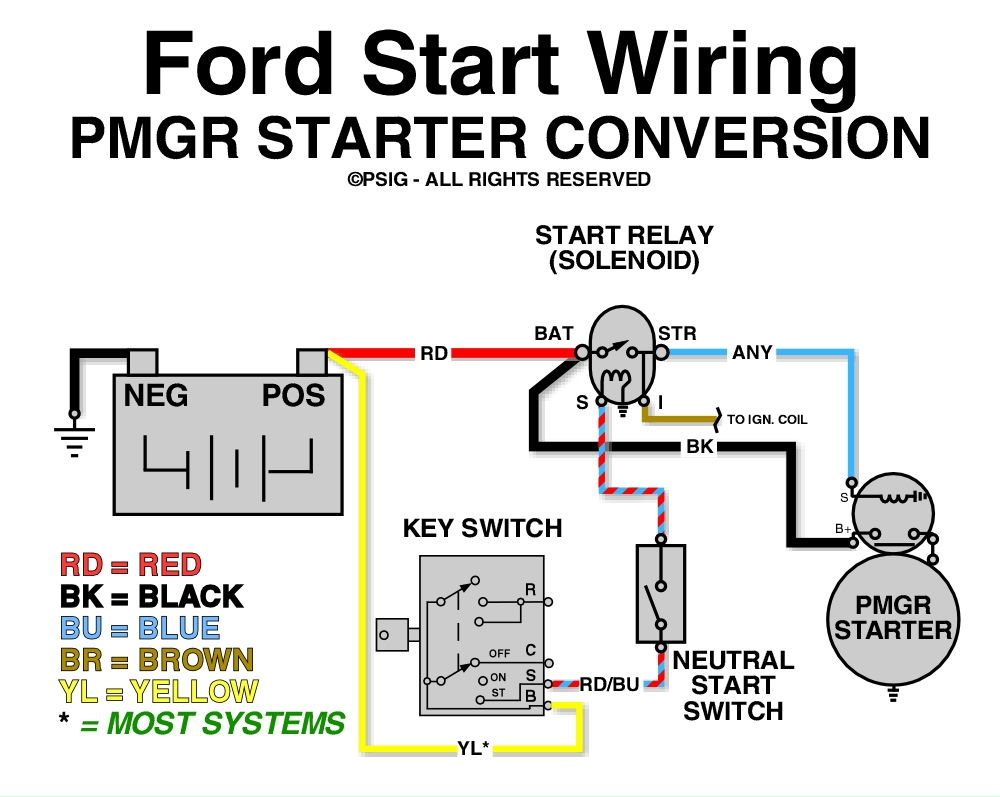 sel starter relay wiring diagram 12v starter relay wiring diagram dentside upgrades list - page 3 - ford truck enthusiasts forums #13