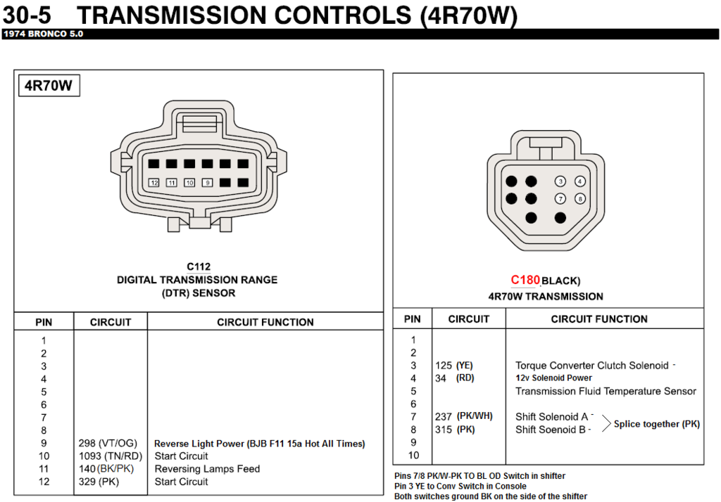 80 30_5_20transmission_20controls_d3929f1e401c1506dfc01dd2519bcde5d3cdaf19 transmission swap thoughts c4 to aod or 4r70w ford truck aod transmission wiring diagram at cos-gaming.co