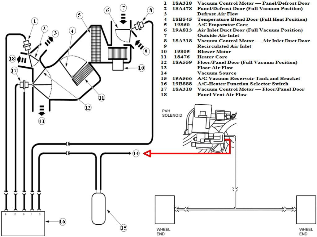 gmc truck vacuum diagram ford truck vacuum diagram