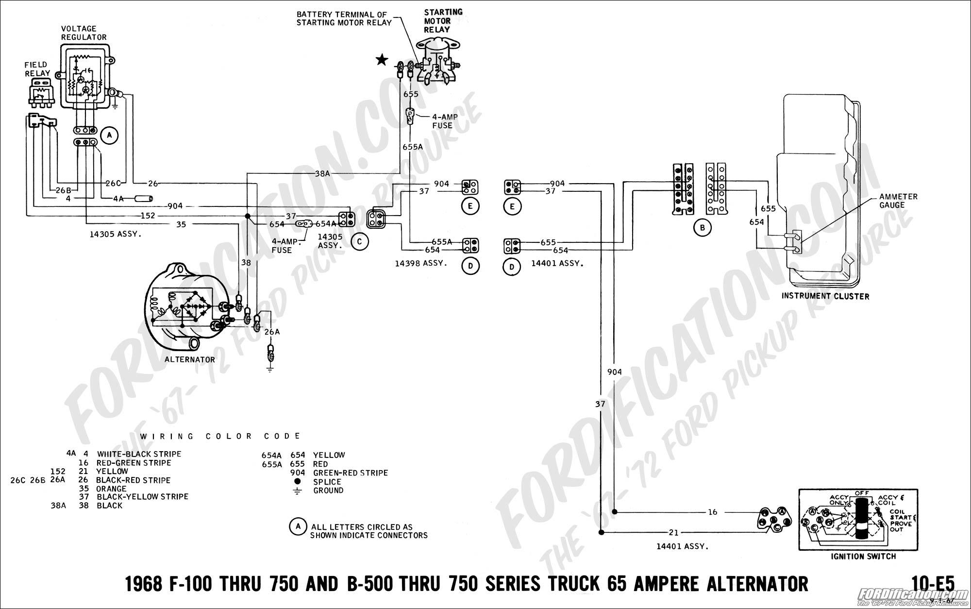 Willys Jeep Mb Wiring Diagram. Jeep. Auto Wiring Diagram