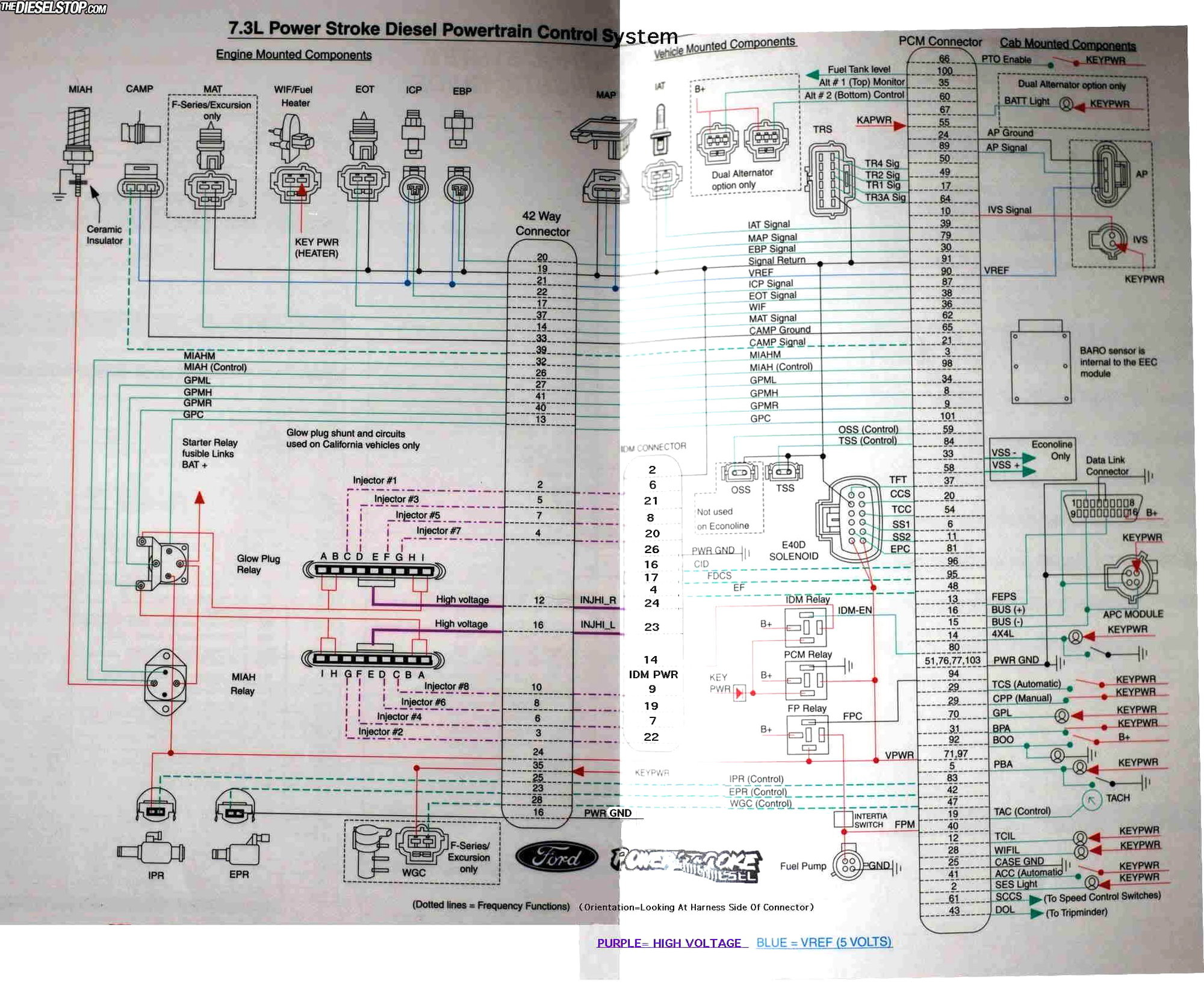 7 3l Uvch Connectors Diagram Electrical Wiring Diagrams 3 Idm Wire New Engine Harness Ford Truck Enthusiasts Forums