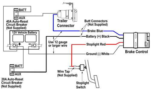 trailer wiring ford truck enthusiasts forums hope this helps out some the colors are usually the same but grab a test light to be safe