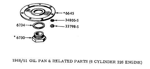 oil filter drain plug