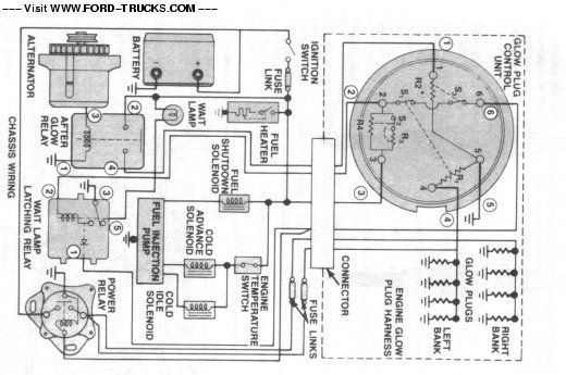 [SCHEMATICS_4LK]  Injection Pump wiring diagram - Ford Truck Enthusiasts Forums | 7 3 Idi Wiring Diagram |  | Ford Truck Enthusiasts