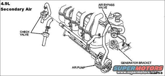 air injection tube 4 9  help with this picture