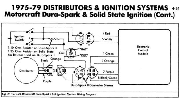 1976 f150 4wd with no spark - ford truck enthusiasts forums chrysler engine control module wiring diagram ford f250 1986 engine control module wiring diagram all about #2