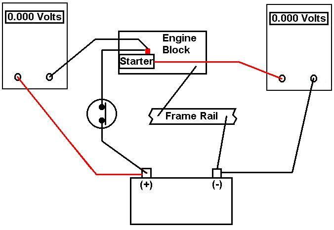 diagram http wwwfordtruckscom forums 12049197ranger4x4wiring rh 6 11 1 aquarium ag goyatz de
