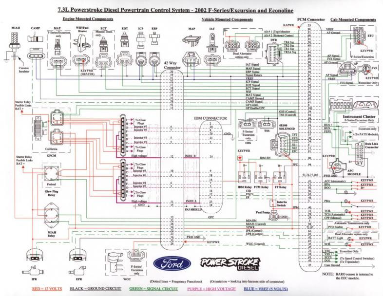 looking for ecm pinout for 1999 f 250 duty 7 3l diesel ford truck enthusiasts forums