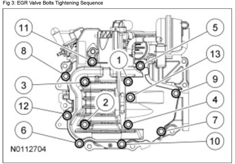 6 0 Powerstroke Oil Flow System Wiring Diagram And Fuse Box