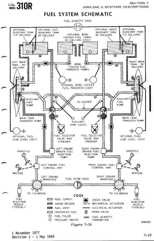 1967 cessna 150 wiring diagram enthusiast wiring diagrams \u2022 trailmaster 150 xrx wiring diagram cessna 340 wiring diagram wiring info u2022 rh 149 28 117 9 cessna 150 engine mounts carter 150 wiring diagram