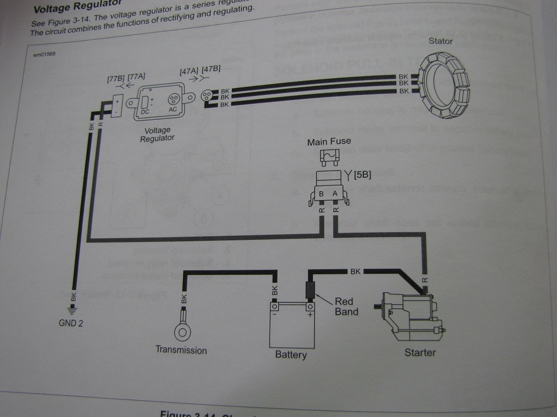 harley stator wiring diagram - wiring diagrams button flu-hell -  flu-hell.lamorciola.it  flu-hell.lamorciola.it