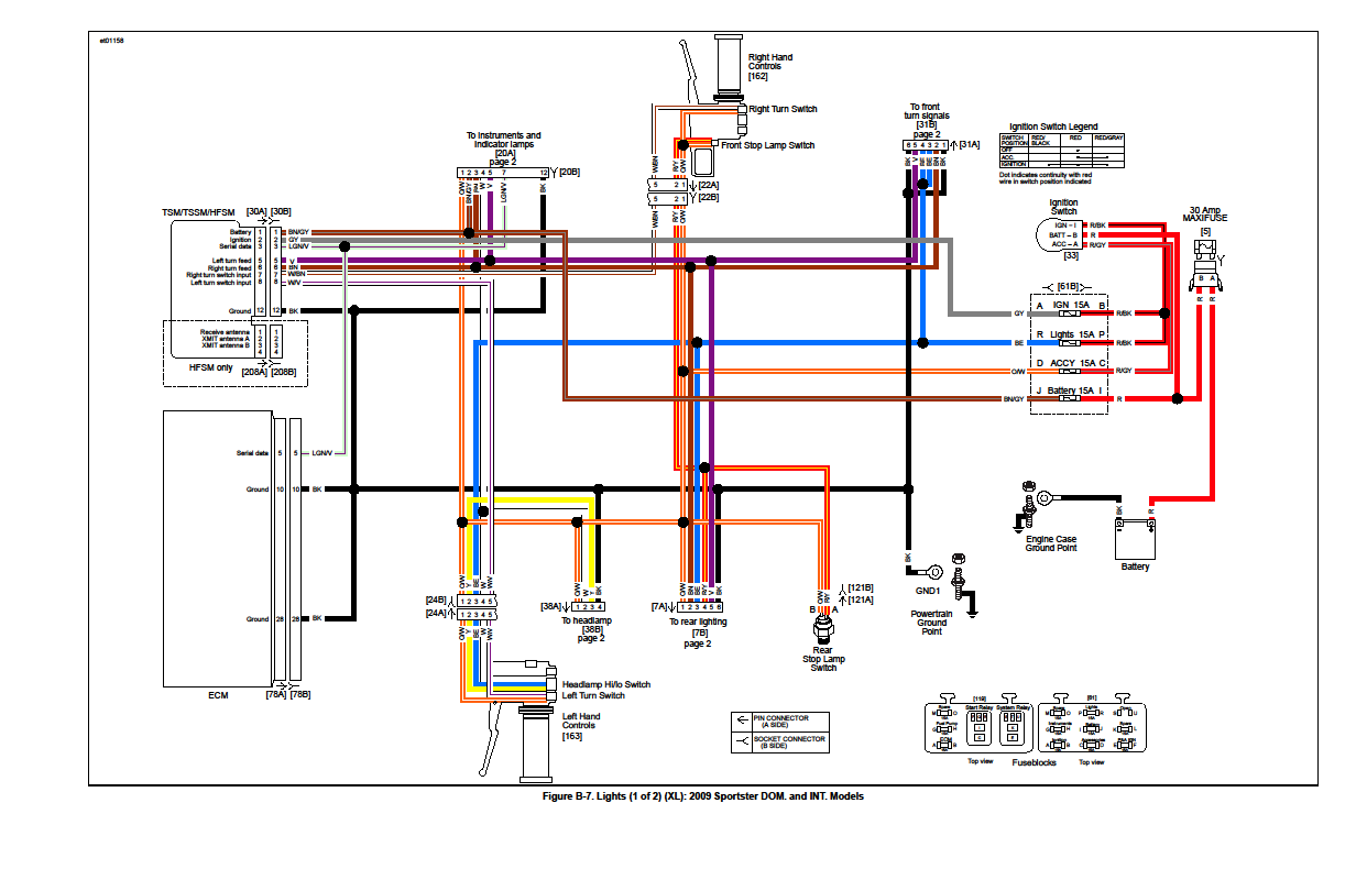 2005 Fatboy Wiring Diagram Will Be A Thing 92 Softail Fuse Harley Sportster 883 Yamaha 1999