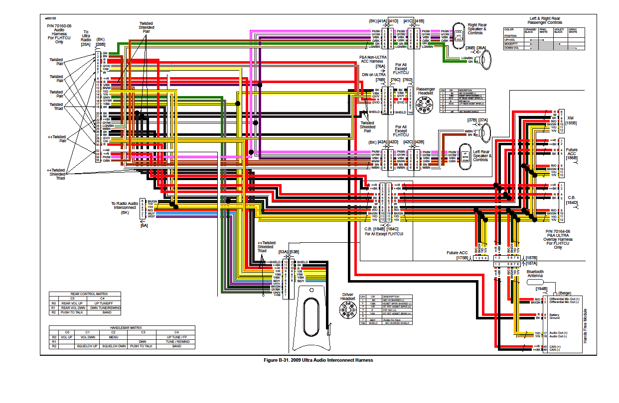 2012 Harley Street Glide Radio Wiring Diagram | Wiring Liry on