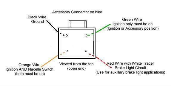 road king auxiliary plug wires harley davidson forums. Black Bedroom Furniture Sets. Home Design Ideas