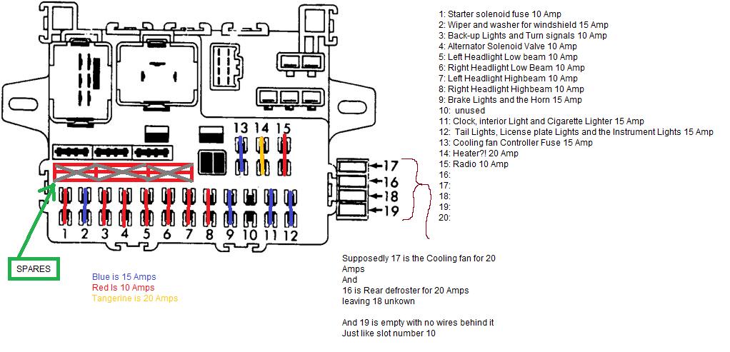 I Need A Fuse Box Diagram For A 1986 Civic ...