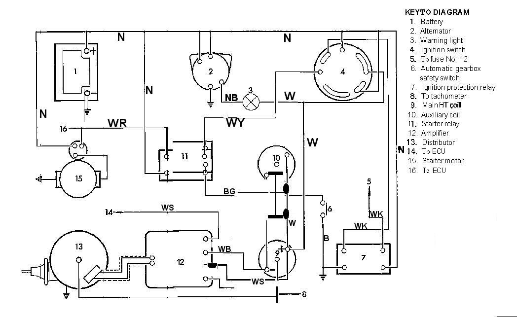 Wiring Diagram 1995 Jaguar Xj6 : Jaguar xj engine diagram wiring diagrams