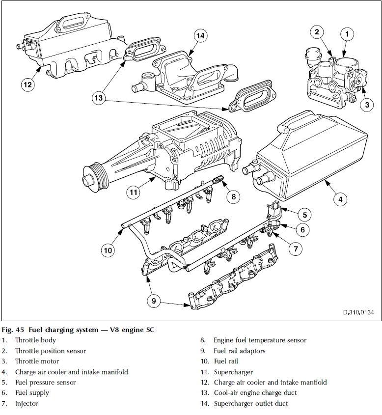 2003 jaguar str fuel rail pressure sensor