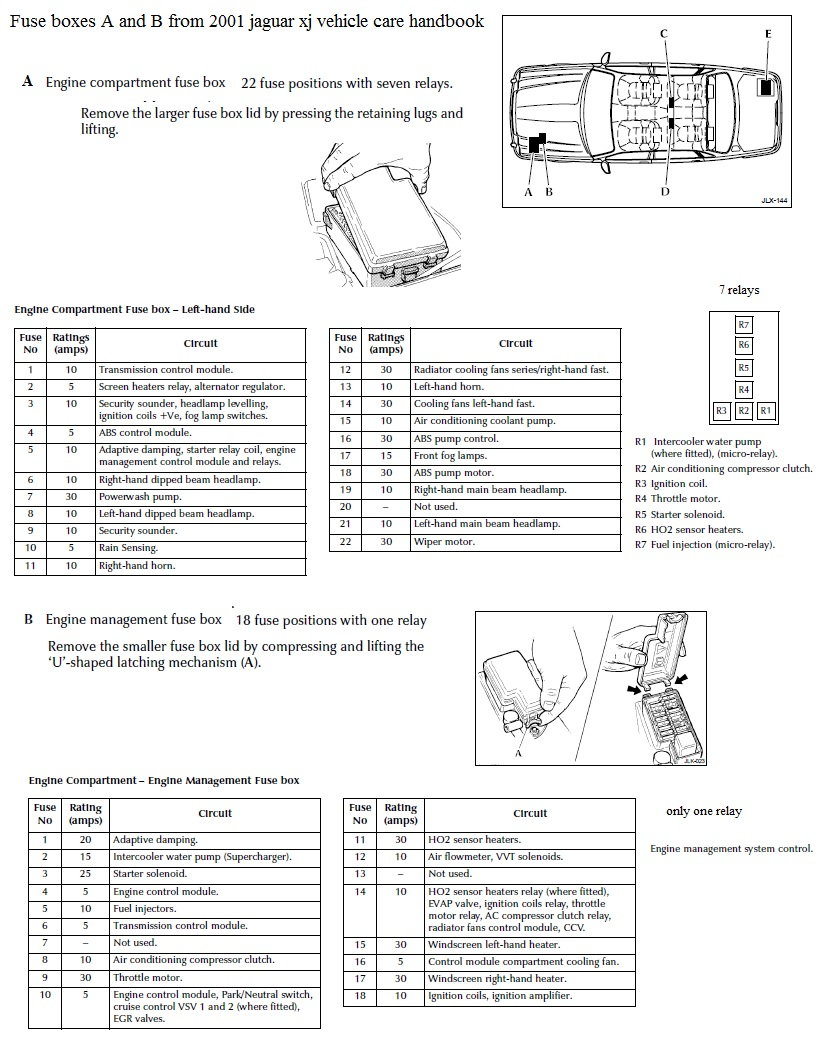 1998 Jaguar Xjr Fuse Box Location Electrical Wiring Diagrams 2002 S Type Diagram 98 Schematic 8 Xj8