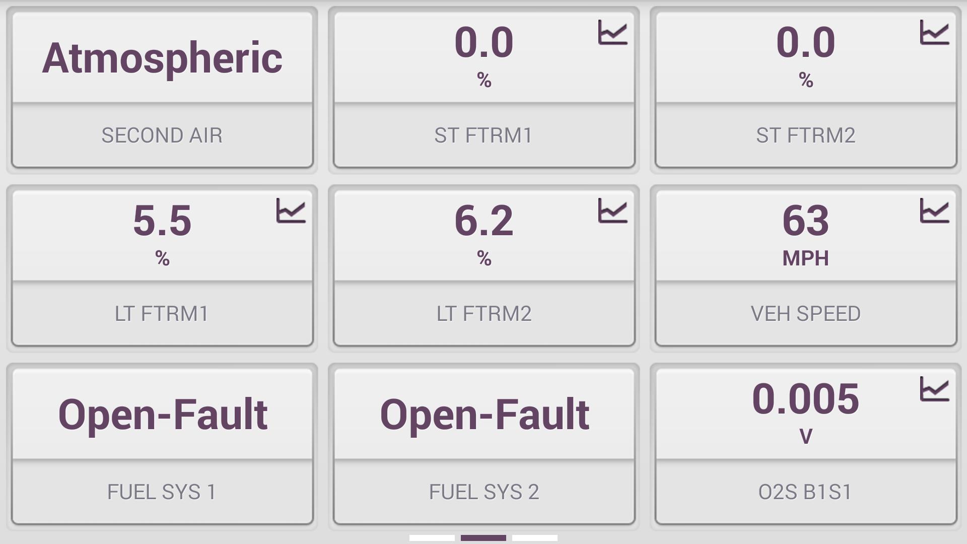 Misfire under load (High RPM) - MBWorld org Forums