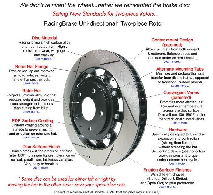 girodisc vs racing brake rotors forums. Black Bedroom Furniture Sets. Home Design Ideas
