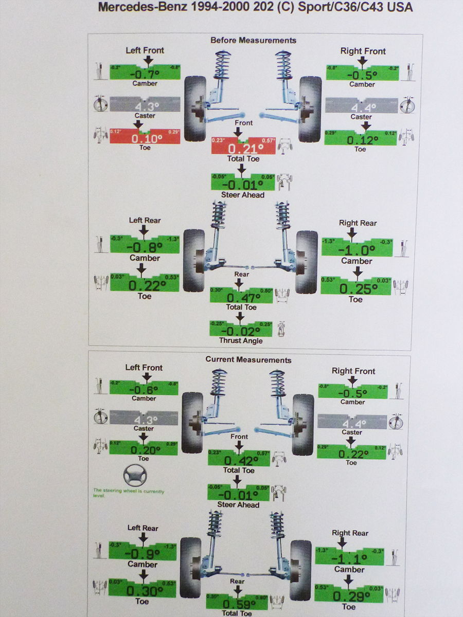 1999 Mercedez 280c Wheel Alignment Specifications Mbworld Org Forums