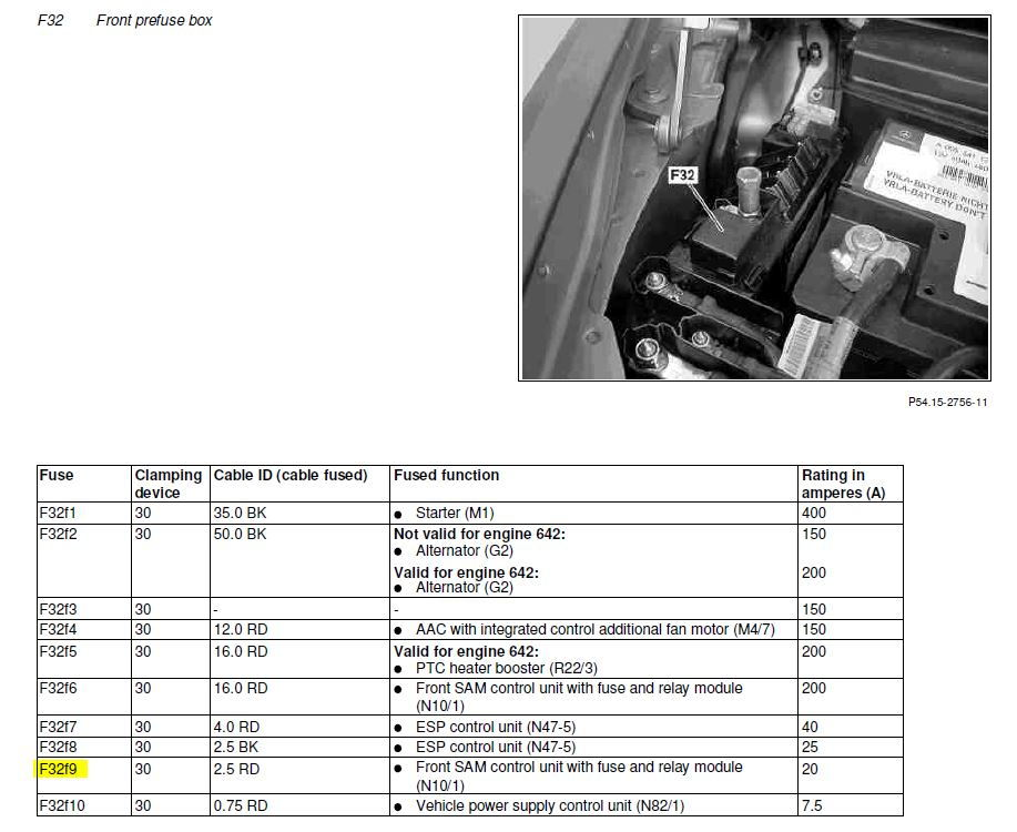 [SCHEMATICS_44OR]  08 W221 S550 no start - MBWorld.org Forums | 2007 S550 Fuse Box Location |  | MBWorld