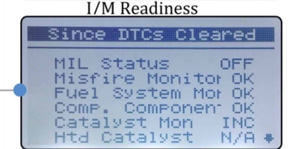 Failed emissions (o2 sensors not showing ready) - is this due to