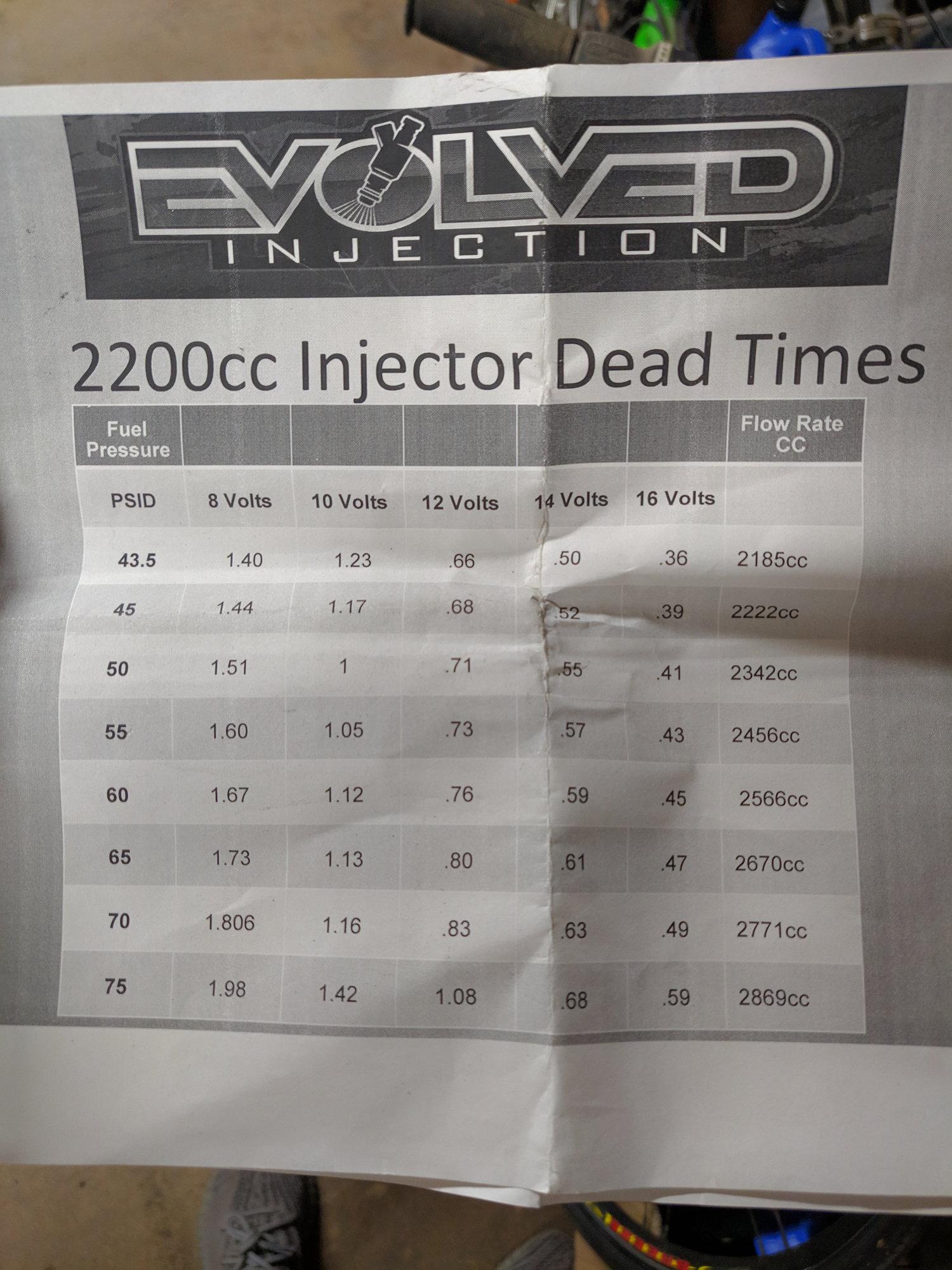 Power FC Fuel Injection settings 550/2200 - RX7Club com - Mazda RX7