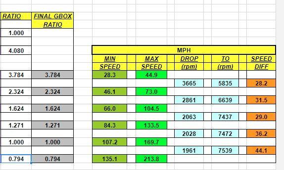 PPG Synchro Box - Better than you thought? - Page 2 - S2KI Honda