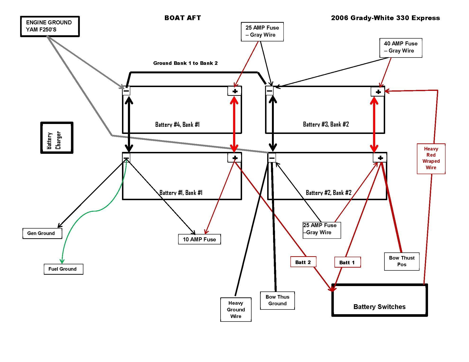 Diagram 1994 Grady White Wiring Diagram Full Version Hd Quality Wiring Diagram Diagrambilliw Informazionihotel It