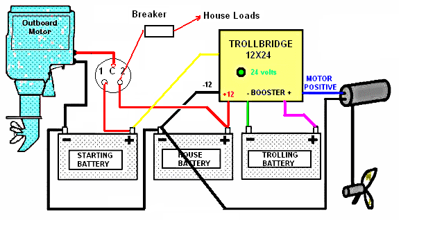 Wiring Database 2020  27 12 Volt Fuse Block Wiring Diagram