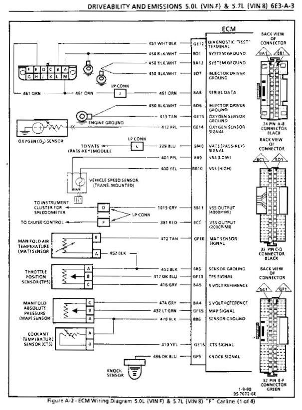 89 firebird map sensor diagram schematics wiring diagrams u2022 rh seniorlivinguniversity co 89 Firebird Fuse Boxes In Pontiac Firebird Horn Relays Located