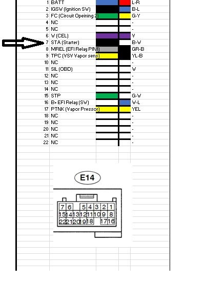 Wiring Diagram 94 3 0 At To 99 3 4 Mt