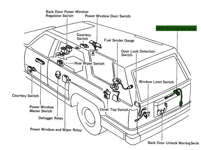 1st Generation 4runner Engine Diagram Wiring Diagrams